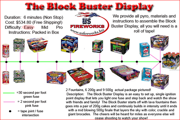 Fireworks - Maximum Load 500g Cakes - Our top selling fire works sold at our on-line store! - The Block Buster Display